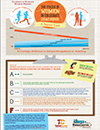 wcr_2013-14_infographic