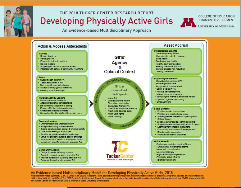 Positive Model for Developing Physically Active Girls_Full Color_pic